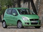 photo Car Suzuki Splash